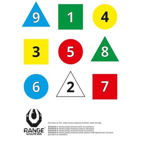 RANGE SOLUTIONS Training